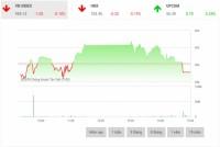 Chứng khoán chiều 26/6: Cổ phiếu ngân hàng chìm trong sắc đỏ
