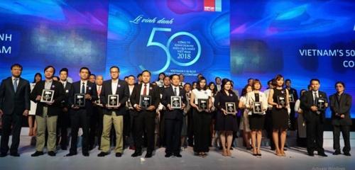 7 ngân hàng nằm trong Top 50 công ty kinh doanh hiệu quả nhất