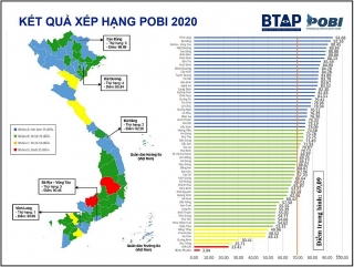 Công khai ngân sách tỉnh 2020: Chưa có sự đồng đều giữa các địa phương