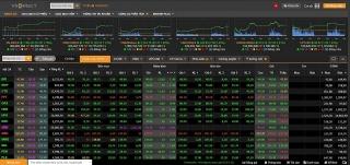Thanh khoản bùng nổ, VN-Index hướng tới ngưỡng 1.400 điểm?
