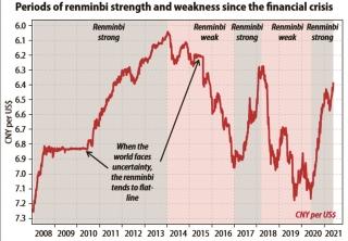 Lạm phát của Trung Quốc có thể là vấn đề của thế giới