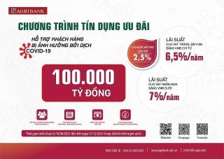 Agribank tăng gấp đôi gói tín dụng ưu đãi lên 200 nghìn tỷ đồng