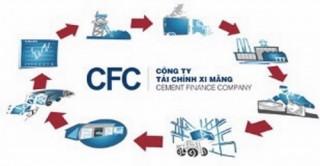 Công ty tài chính cổ phần Xi măng được cho thuê tài chính
