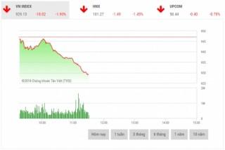 Chứng khoán sáng 3/7: CP vốn hóa lớn gây áp lực lên thị trường