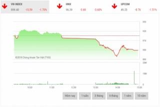 Chứng khoán chiều 5/7: VN-Index chính thức mất mốc 900 điểm