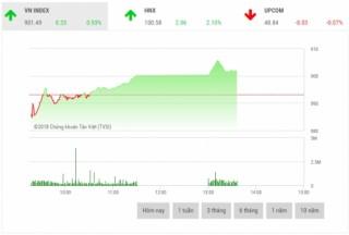Chứng khoán sáng 12/7: Cổ phiếu ngân hàng nới rộng đà tăng