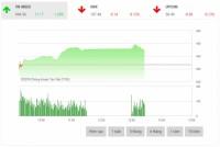 Chứng khoán sáng 23/7: Cổ phiếu vốn hóa lớn đua nhau tăng giá