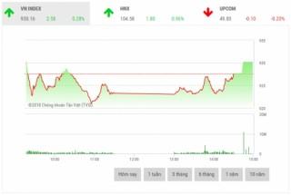 Chứng khoán chiều 26/7: Cổ phiếu vốn hóa lớn lấy lại đà tăng