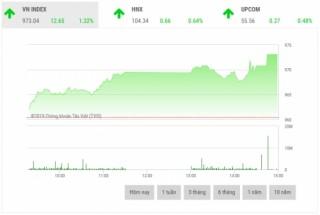 Chứng khoán chiều 4/7: Cổ phiếu họ 'Vin' dẫn dắt thị trường