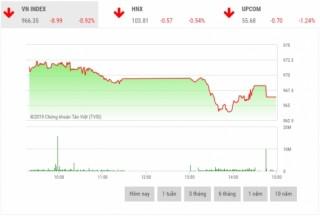 Chứng khoán chiều 8/7: Nhà đầu tư bi quan, 2 sàn giảm điểm