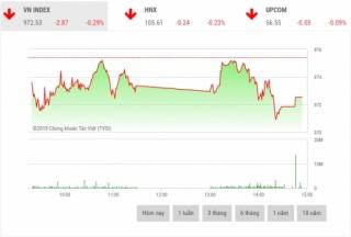 Chứng khoán chiều 15/7: Cổ phiếu vốn hóa lớn phân hóa mạnh