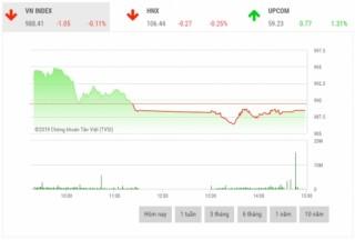 Chứng khoán chiều 24/7: Cổ phiếu ngân hàng và chứng khoán sụt giảm mạnh