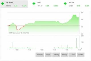 Chứng khoán chiều 31/7: VHM là đòn bẩy thị trường