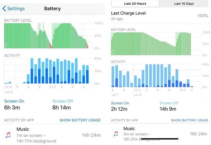 iphone gap loi tuot pin nghiem trong
