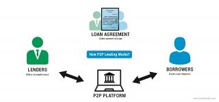 Quản lý hiệu quả P2P Lending: Tăng khả năng tiếp cận vốn DNNVV