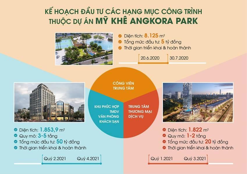my khe angkora park cong bo lo trinh dau tu giai doan 2020 2021