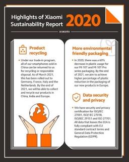 Xiaomi cam kết góp phần xây dựng một thế giới bền vững