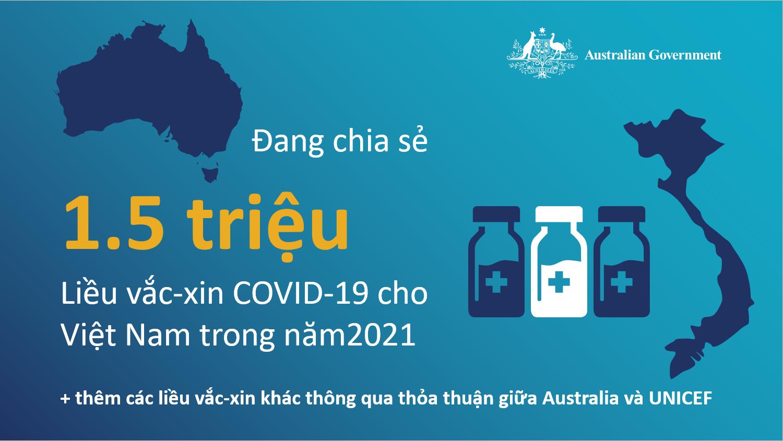 Australia hỗ trợ các nỗ lực tiêm chủng tại Việt Nam