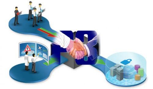 Hợp tác công tư trước những hạn chế về nhận thức hội nhập