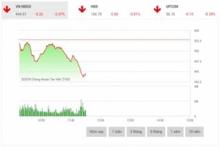 Chứng khoán sáng 2/8: Cổ phiếu ngân hàng đồng loạt giảm sâu
