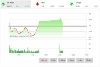 Chứng khoán sáng 6/8: Cổ phiếu ngân hàng đảo chiều tăng điểm cuối phiên