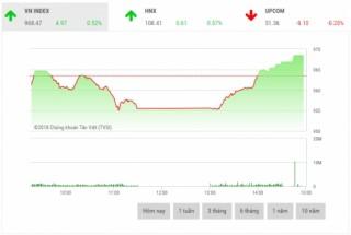 Chứng khoán chiều 10/8: Thị trường hồi phục trở lại