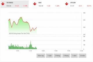 Chứng khoán sáng 16/8: Áp lực bán mạnh đè nặng thị trường