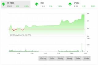 Chứng khoán chiều 21/8: Thanh khoản cải thiện, VN-Index tăng gần 10 điểm