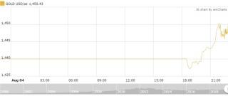 Thị trường vàng 5/8: Vàng trong nước tăng mạnh hơn nửa triệu đồng/lượng