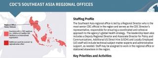 Ngày 25/8, khai trương văn phòng CDC Đông Nam Á của Mỹ tại Hà Nội
