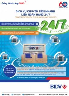 BIDV triển khai Dịch vụ chuyển tiền nhanh liên ngân hàng 24/7 dành cho KH tổ chức