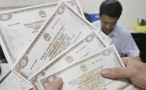 Huy động 17,34 nghìn tỷ đồng trái phiếu Chính phủ trong tháng 8