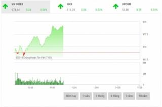 Chứng khoán sáng 10/9: VNM, VCB, VIC dẫn dắt thị trường