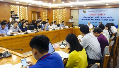Tổng điều tra kinh tế: Doanh nghiệp FDI tăng nhanh, hút nhiều lao động