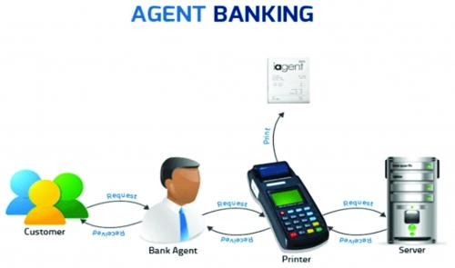 Ngân hàng đại lý: Mô hình thúc đẩy tài chính toàn diện