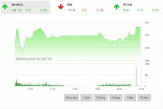 Chứng khoán chiều 24/9: Cổ phiếu vốn hóa lớn phân hóa mạnh