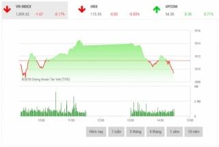 Chứng khoán sáng 25/9: Cổ phiếu dầu khí là tâm điểm thị trường