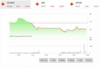 Chứng khoán chiều 10/9: HNX-Index mất mốc 100 điểm