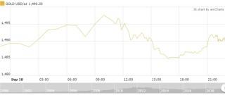 Thị trường vàng 11/9: Vàng trong nước hồi phục nhẹ trở lại