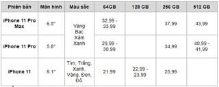 Giá iPhone 11 chính hãng cao nhất 44 triệu đồng