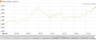Thị trường vàng 20/9: Vàng trong nước nhích nhẹ trở lại