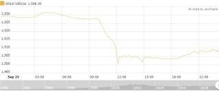 Thị trường vàng 26/9: Vàng trong nước đi ngược chiều thế giới