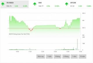 Chứng khoán chiều 26/9: Cổ phiếu ngân hàng và chứng khoán cùng khởi sắc