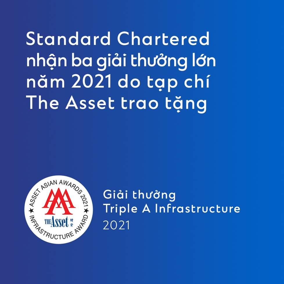 standard chartered duoc ghi nhan dong gop cho phat trien ben vung