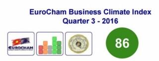 Doanh nghiệp châu Âu rất lạc quan về thị trường Việt Nam