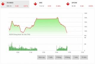 Chứng khoán sáng 8/10: VHM, VCB, STB là động lực thị trường