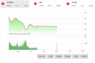 Chứng khoán sáng 11/10: Thị trường hoảng loạn, VN-Index mất gần 50 điểm