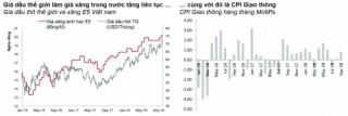 Lạm phát trước ẩn số khó đoán: Giá dầu