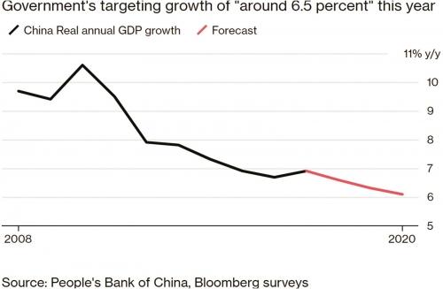 """Tác động của thuế quan tại """"Đại bản doanh sản xuất"""" của Trung Quốc"""