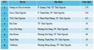 Nhà đất Bắc Giang, Bắc Ninh sôi động và cạnh tranh mạnh mẽ